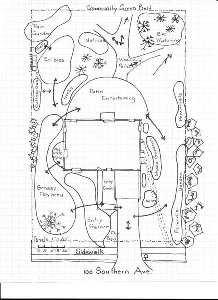 19. Landscape Design | NC State Extension Publications on raised bed gardening design ideas, rain water garden ideas, greenhouse design ideas, landscape design ideas, rain garden construction, rain barrel design ideas, rain garden plans, downtown design ideas, rain garden installation, rain garden architecture, rain garden design diagrams, flower box design ideas, orchard design ideas, rain garden layout, rain gardening, permaculture design ideas, rain garden design templates, rain garden plants, rain garden design software, root cellar design ideas,
