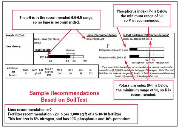 Figure 1–26. Soil test report example 4.