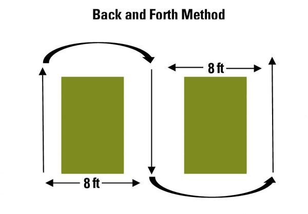 Figure 15. Typical back and forth application method.