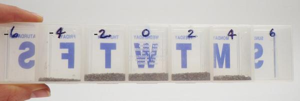 Figure 6. A clear pill box can be used to determine the swath pa