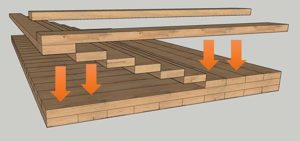 Figure 1. Cross-laminated timber assembly.