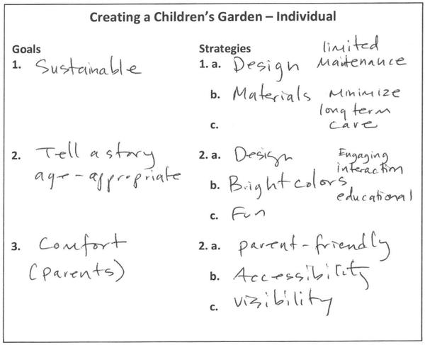 Thumbnail image for Teaching From the Garden: Creating Transformative Learning Landscapes at Schools