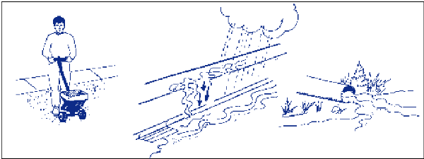 Illustration showing how fertilizer can run off property