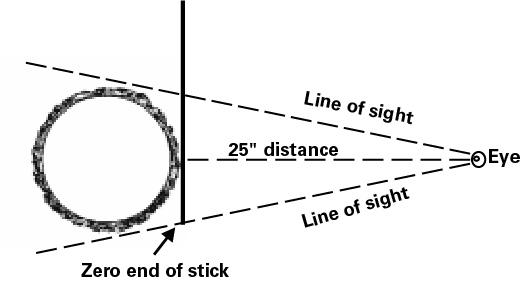 Measure diameter at distance of 25 inches while holding scale st