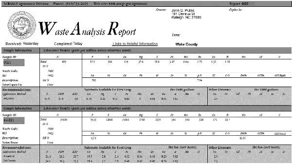 Waste Analysis – Sample Analysis