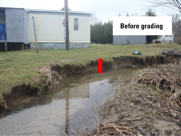 Options for Backyard Stream Repair | NC State Extension