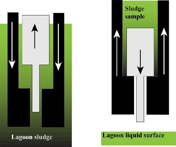 Graphic of two Sludge Judge valve positions, open and closed