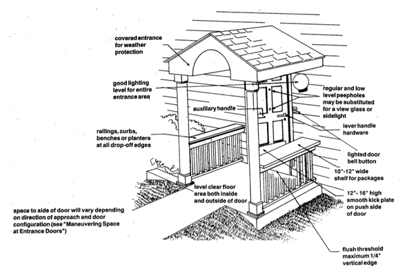 Thumbnail image for Removing Barriers in a Home