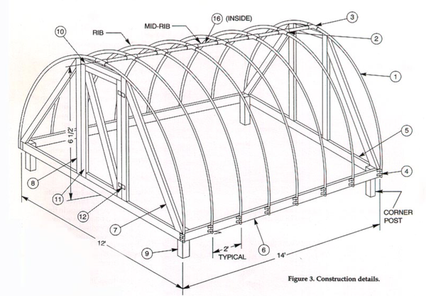 Figure 3. Construction details.