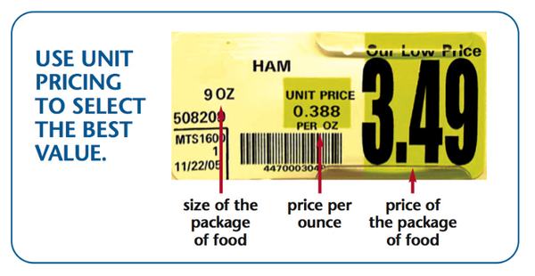 Figure 1. A unit pricing label.