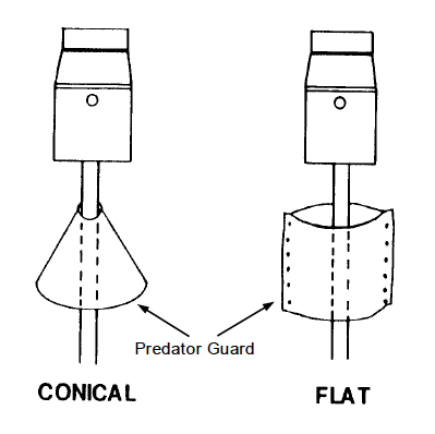 Figure 3. Predator guards.