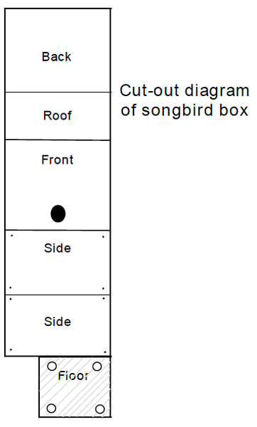 Figure 2. Cutout diagram of songbird box.