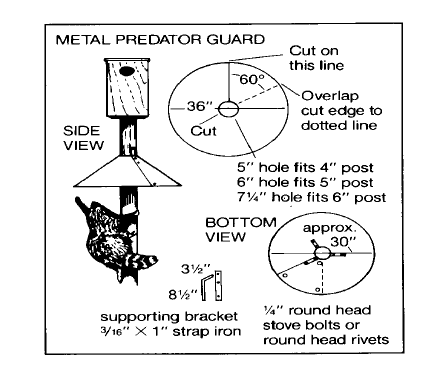 Figure 2. Predator guard or nest box.
