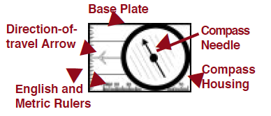 Thumbnail image for Using a Compass and Pacing