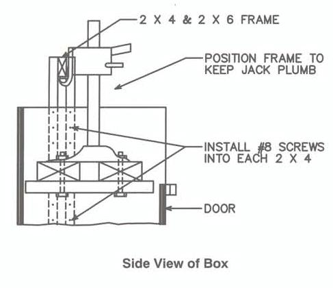 Diagram showing how to mount the jack anchor frame on the box