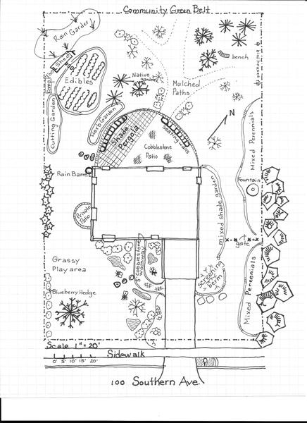 19. Landscape Design | NC State Extension Publications