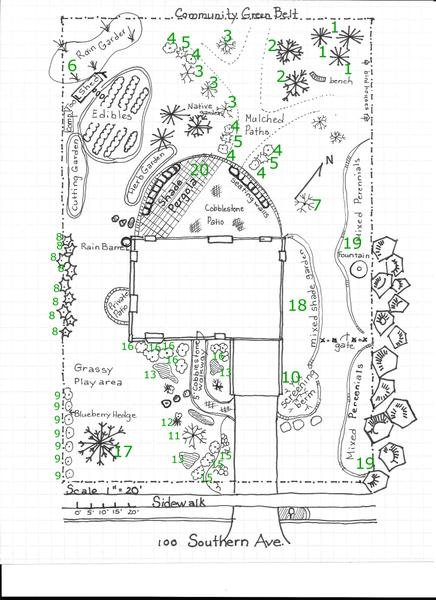 19 Landscape Design on landscaping diagrams